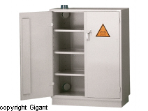 Chemical cabinet Fire insulated
